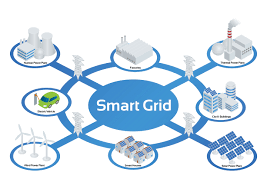 The Smart-Grid Utility
