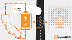 JuiceNet 30MW Virtual Battery Infographic